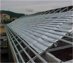 Kegunaan Aluminium Foil Bagi Atap Rumah
